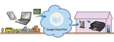 use Google Cloud Print